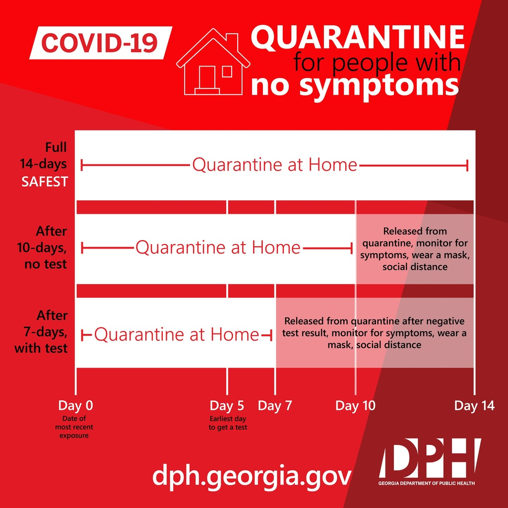 Covid-19 quaratine for people with no symptoms