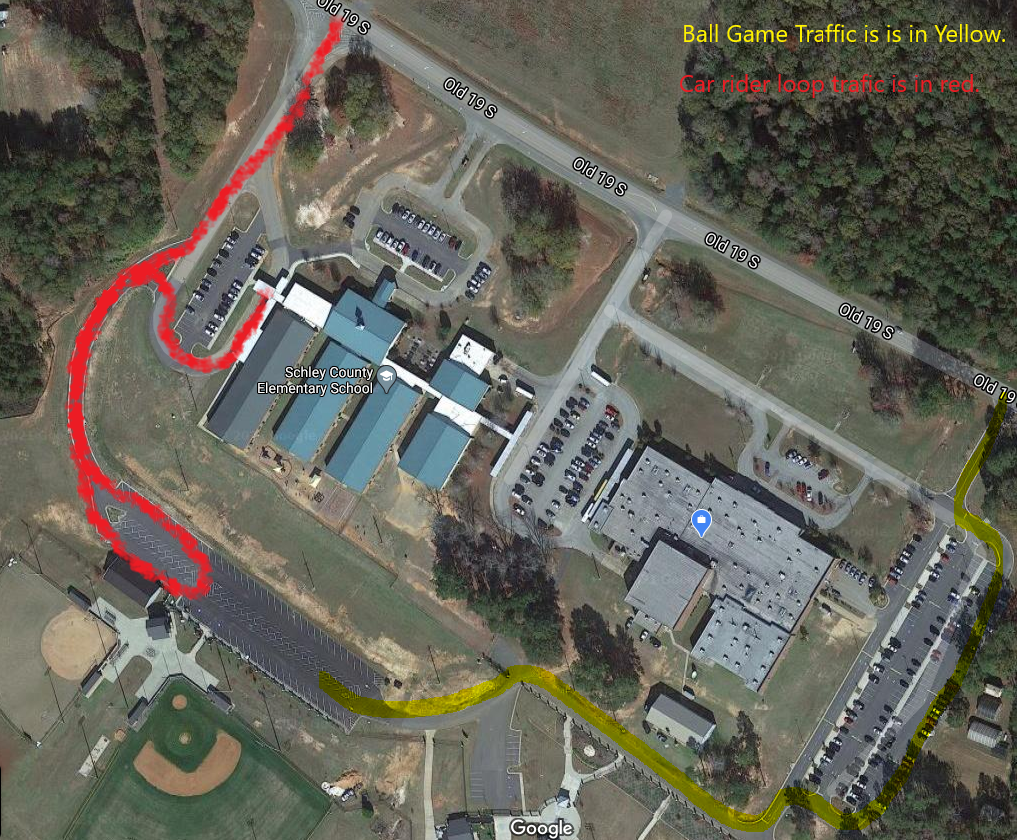 Softball Traffic Pattern
